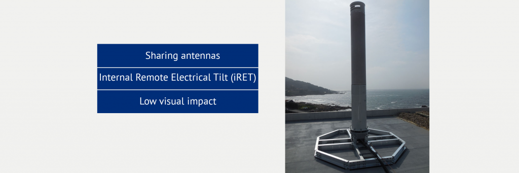 BTS compact antennas banner
